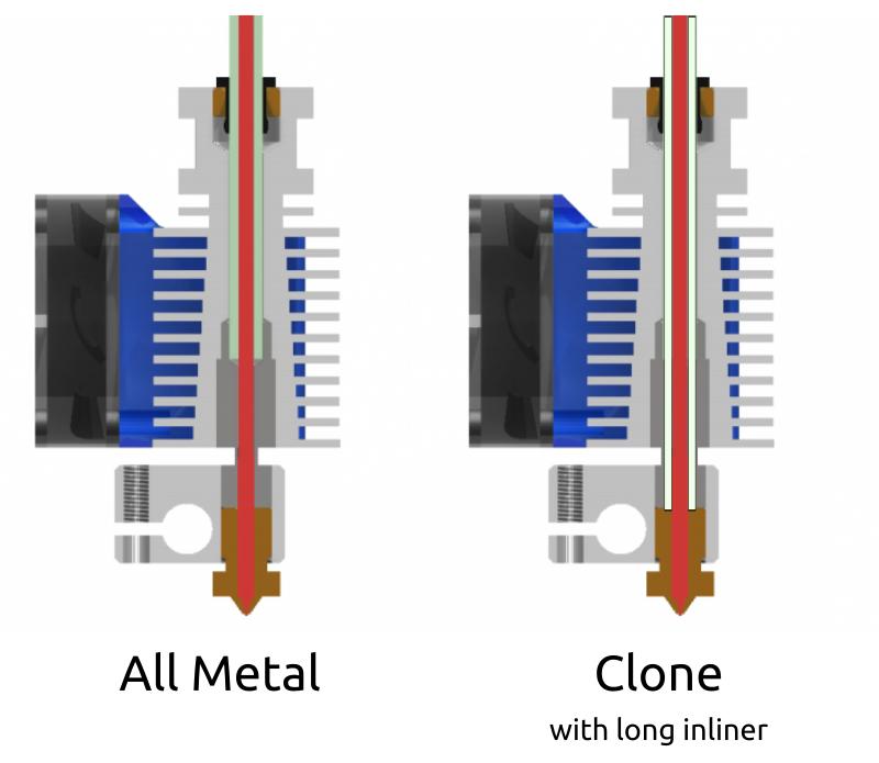 e3dv6-clone