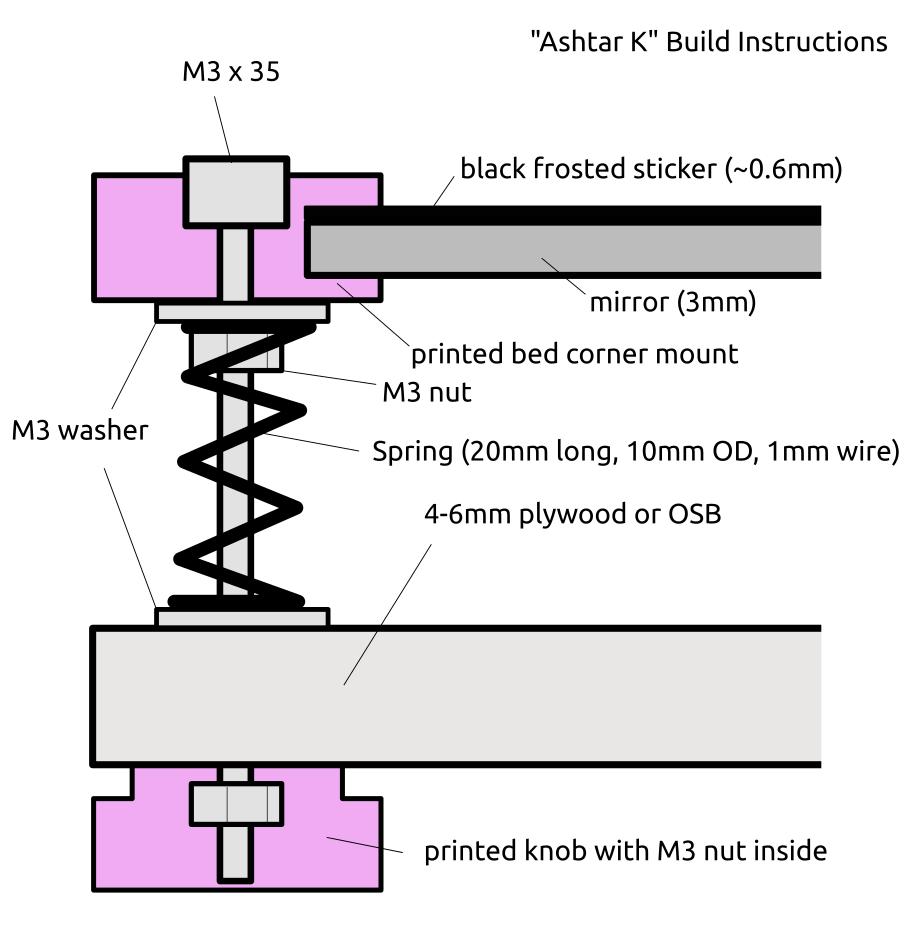 bed-corner-detail